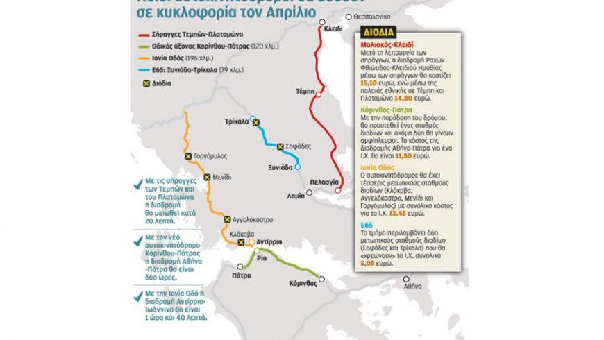 Εθνικοί δρόμοι σε κυκλοφορία την 1η Απριλίου – Σταδιακά τα εγκαίνια