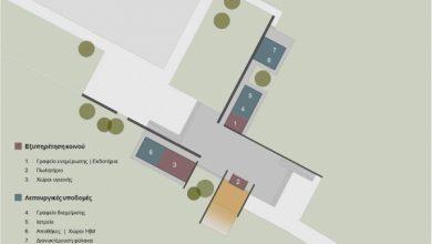 Έτσι θα είναι το Κτίριο Υποδοχής του Αρχαιολογικού Πάρκου Νικόπολης