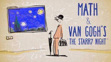 """Τα αναπάντεχα μαθηματικά πίσω από την """"Έναστρη νύχτα"""" του Van Gogh"""