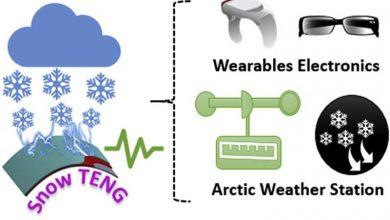 Η πρώτη συσκευή που παράγει ηλεκτρικό ρεύμα από… χιονόπτωση