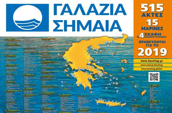 Δεύτερη παγκοσμίως η Ελλάδα σε Γαλάζιες Σημαίες