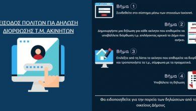 Δήμος Λευκάδας: Σε λειτουργία η ηλεκτρονική πλατφόρμα της ΚΕΔΕ για τη δήλωση και διόρθωση τετραγωνικών μέτρων ακινήτων