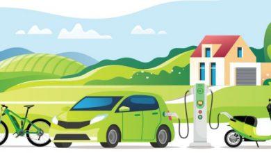 Ένταξη του Δήμου Λευκάδας στο πρόγραμμα ανάπτυξης σταθμών φόρτισης ηλεκτρικών οχημάτων του Πράσινου Ταμείου